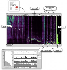 Overview of AudioAnalysis