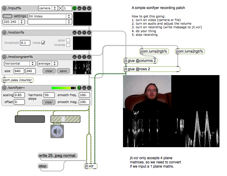 Record videos of sonification