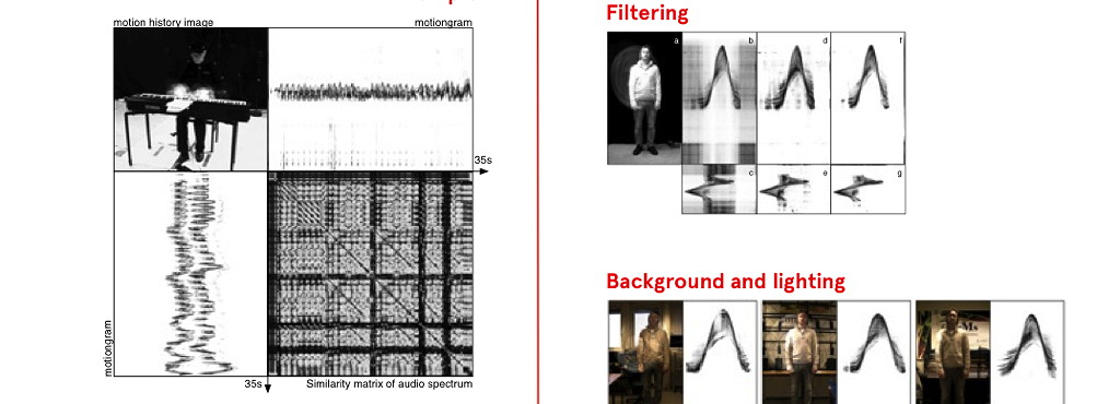 Paper #1 at SMC 2012: Evaluation of motiongrams