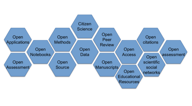 NIME Publication Ecosystem Workshop